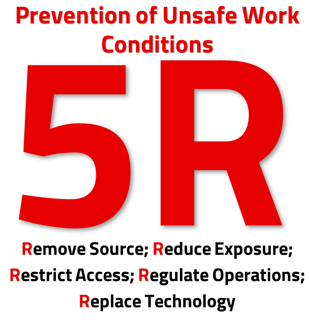 Prevention of Unsafe Work Conditions